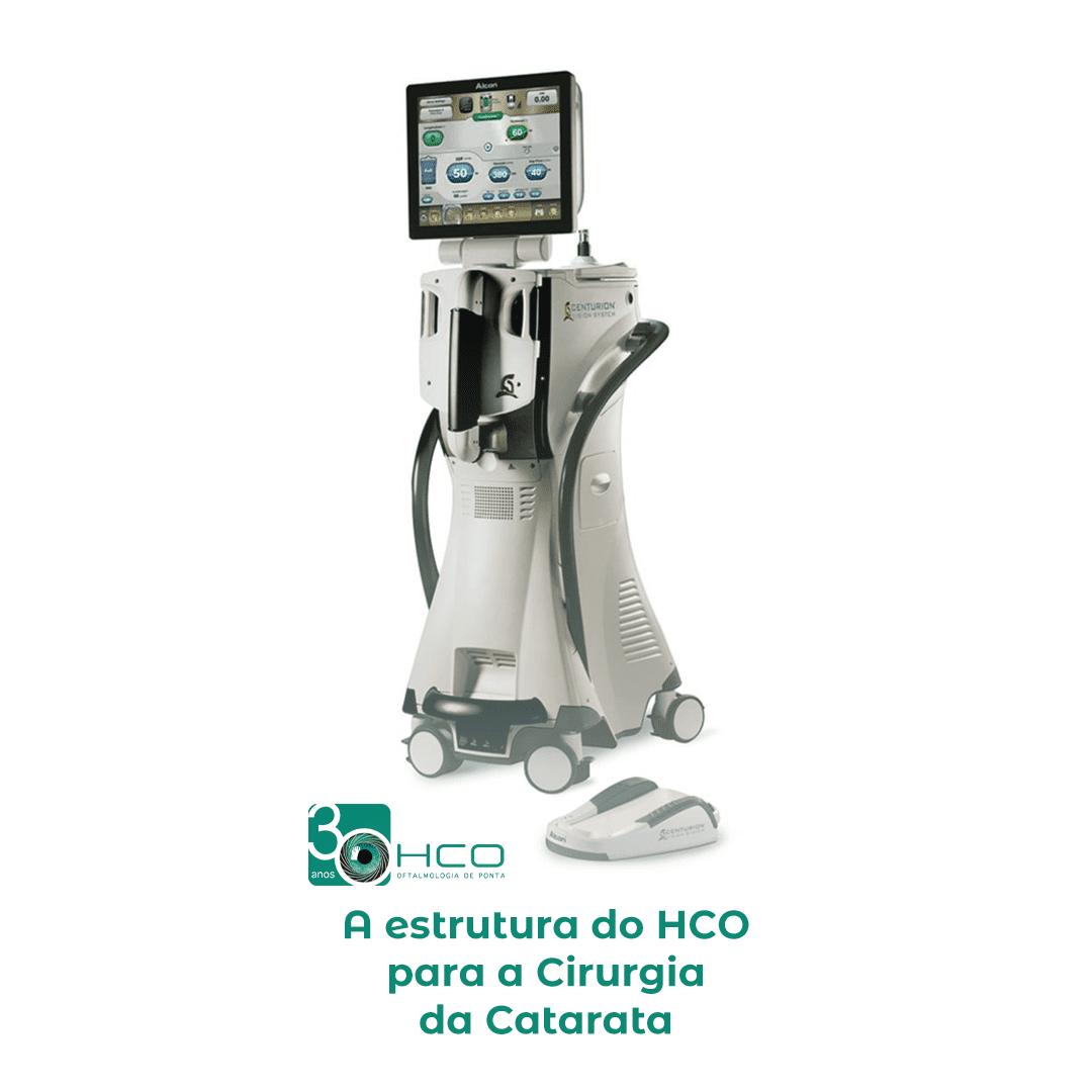 A estrutura do HCO para a Cirurgia da Catarata